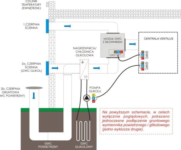 moduł-gwc-rekuperator-ventilus-zastosowanie